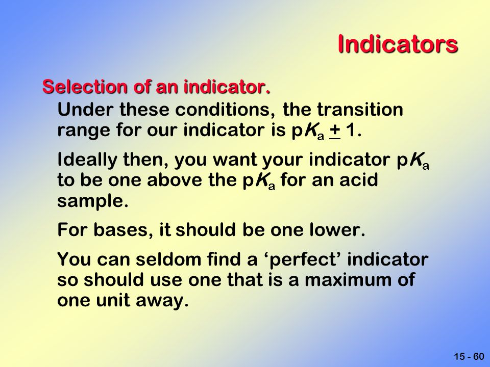 Indicators Selection of an indicator.