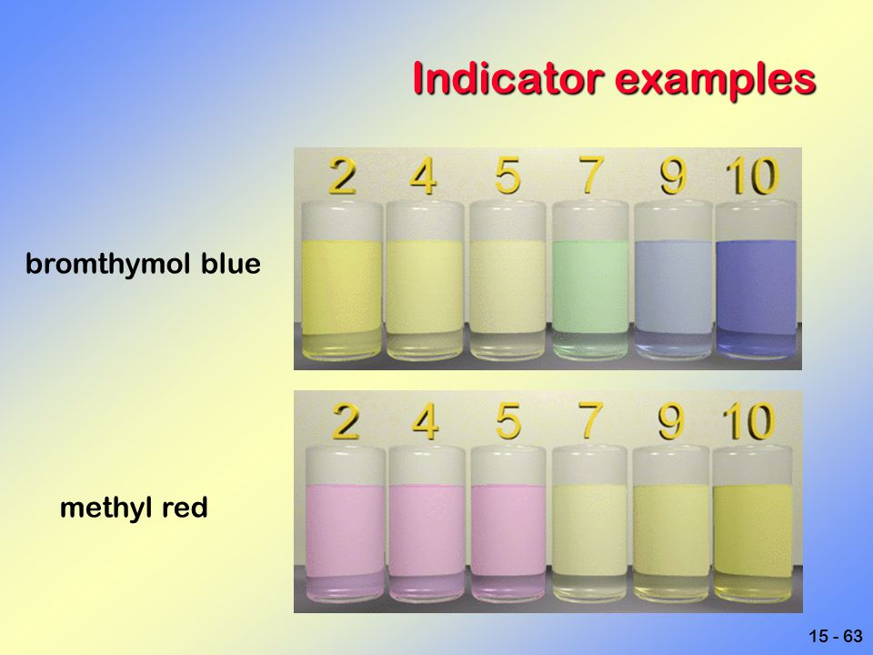 Indicator examples bromthymol blue methyl red