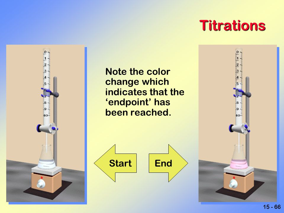 Titrations Note the color change which indicates that the 'endpoint' has been reached. Start End