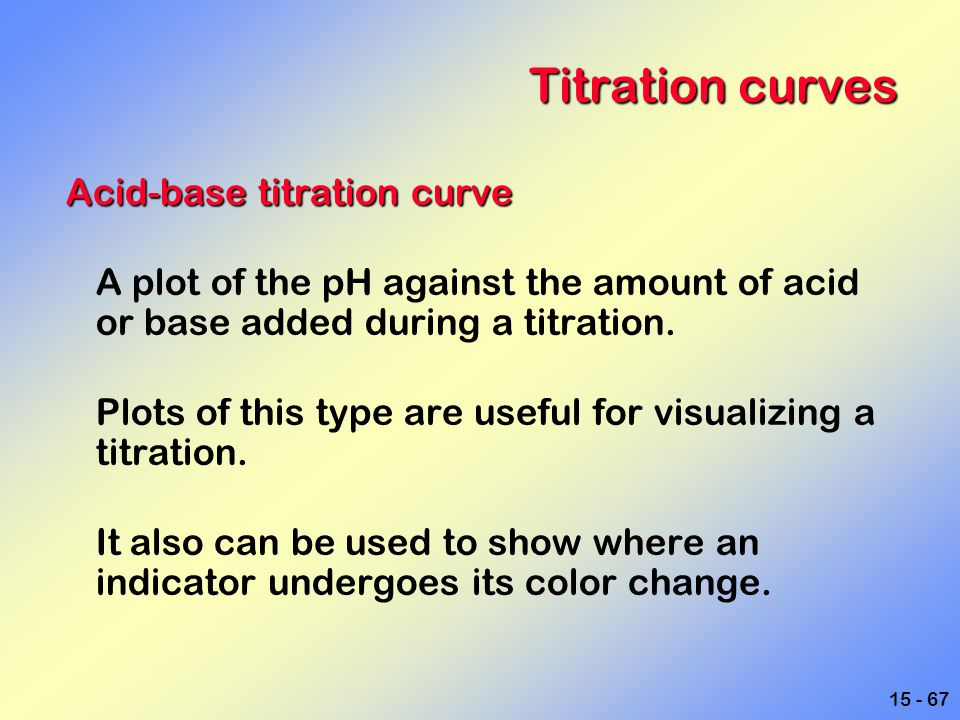 Titration curves Acid-base titration curve