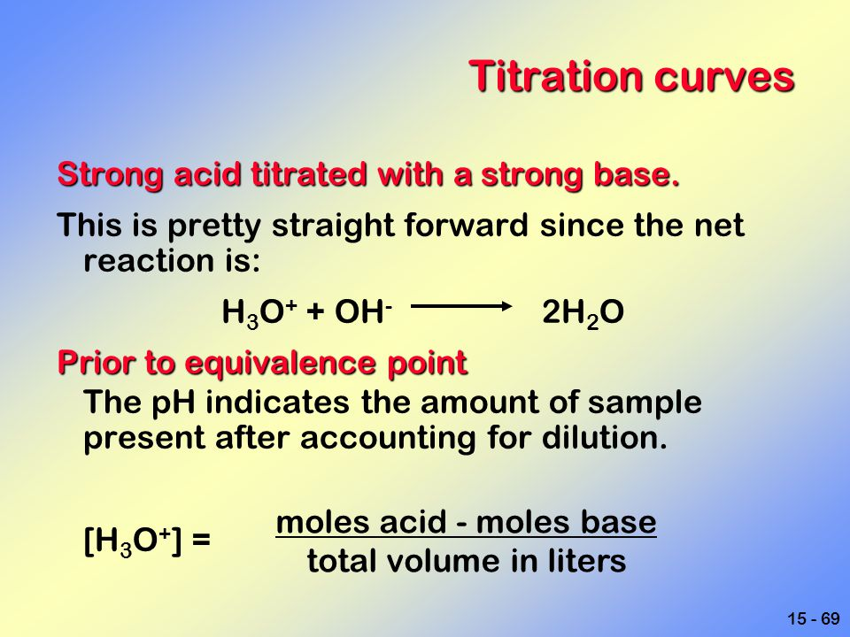 Titration curves Strong acid titrated with a strong base.