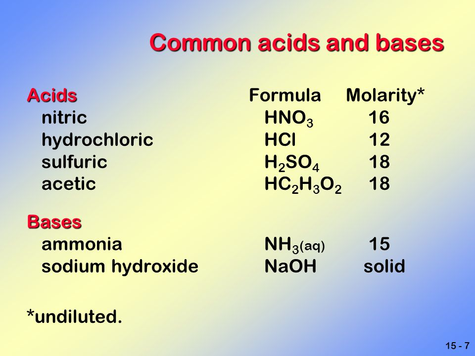 Common acids and bases Acids Formula Molarity* nitric HNO3 16