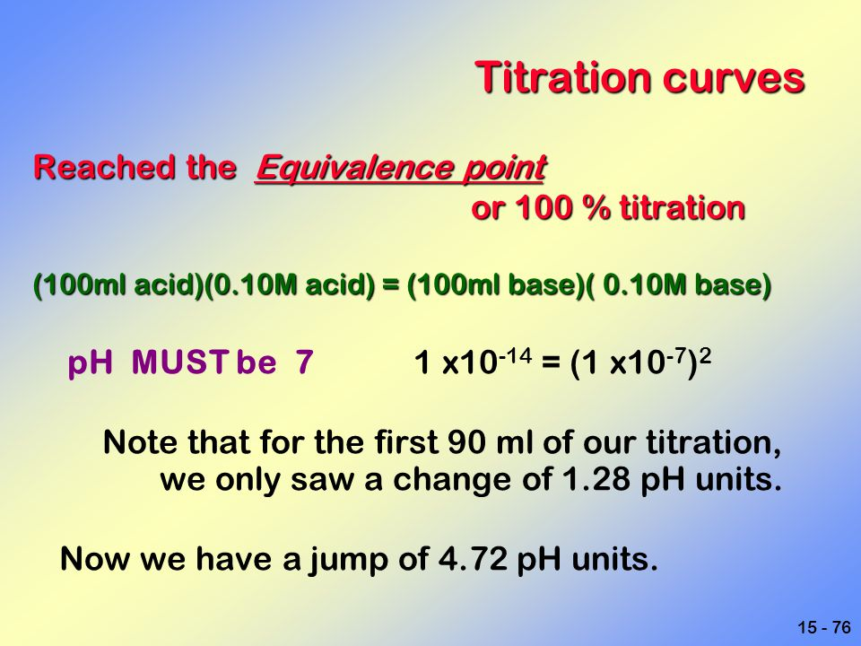 Titration curves Reached the Equivalence point or 100 % titration