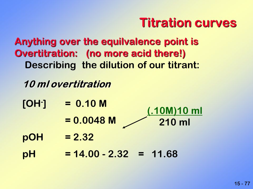 Titration curves Anything over the equilvalence point is