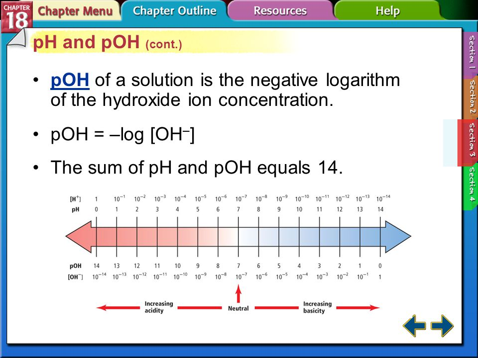 The sum of pH and pOH equals 14.