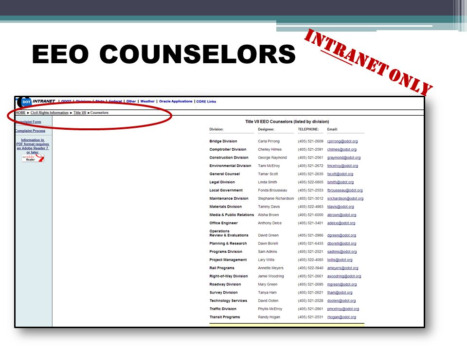 EEO COUNSELORS INTRANET ONLY