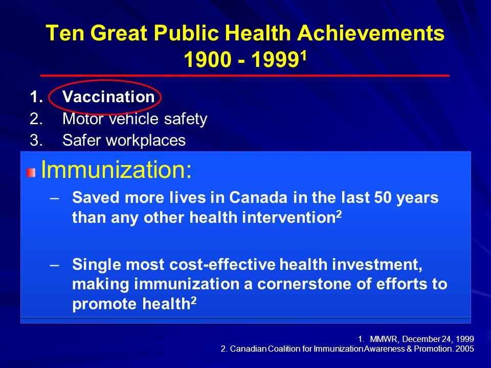 Ten Great Public Health Achievements 1900 - 19991