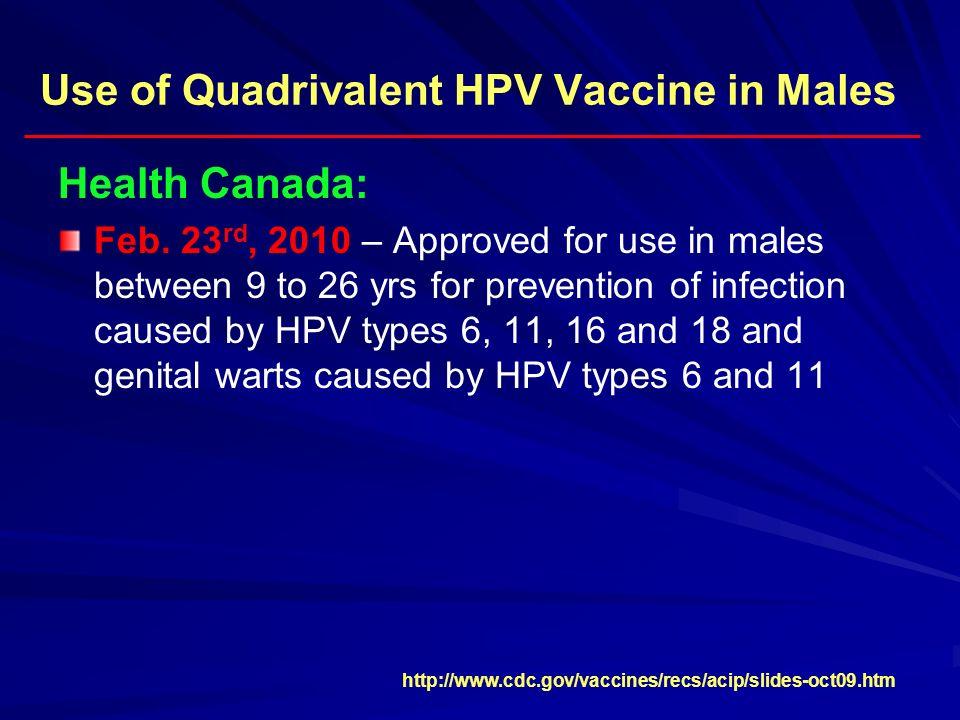 Use of Quadrivalent HPV Vaccine in Males