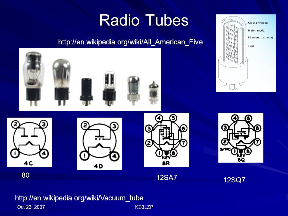 Radio Tubes http://en.wikipedia.org/wiki/All_American_Five 80 12SA7
