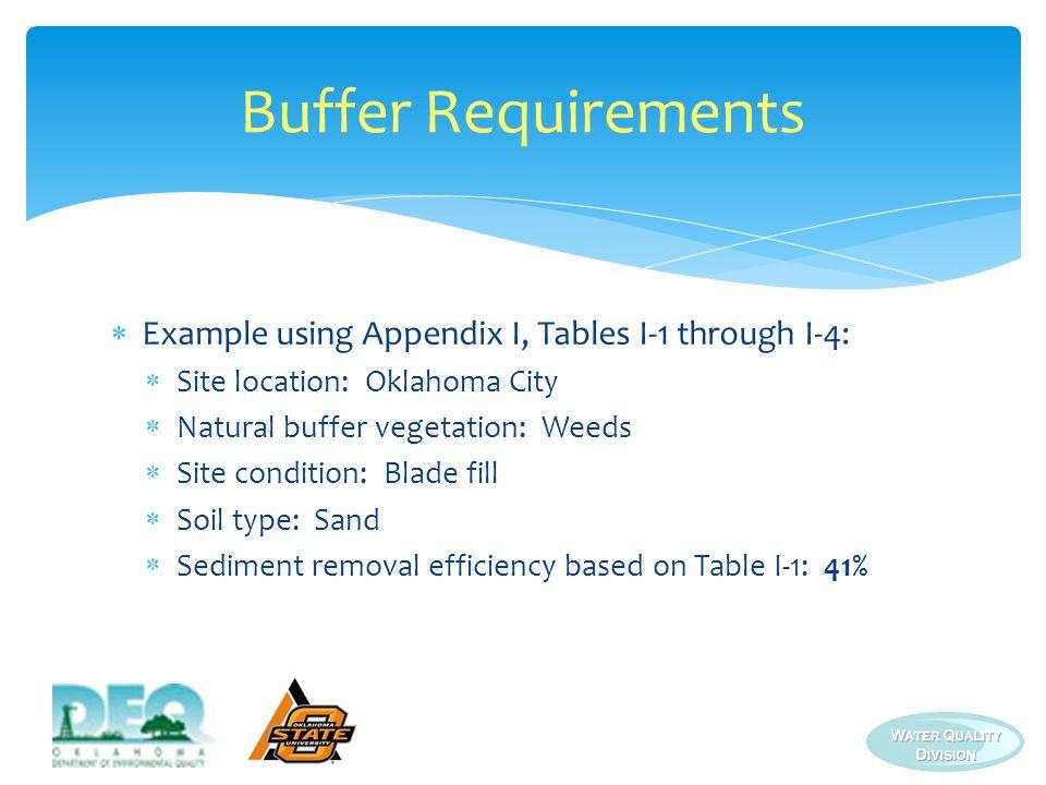 Buffer Requirements Example using Appendix I, Tables I-1 through I-4: