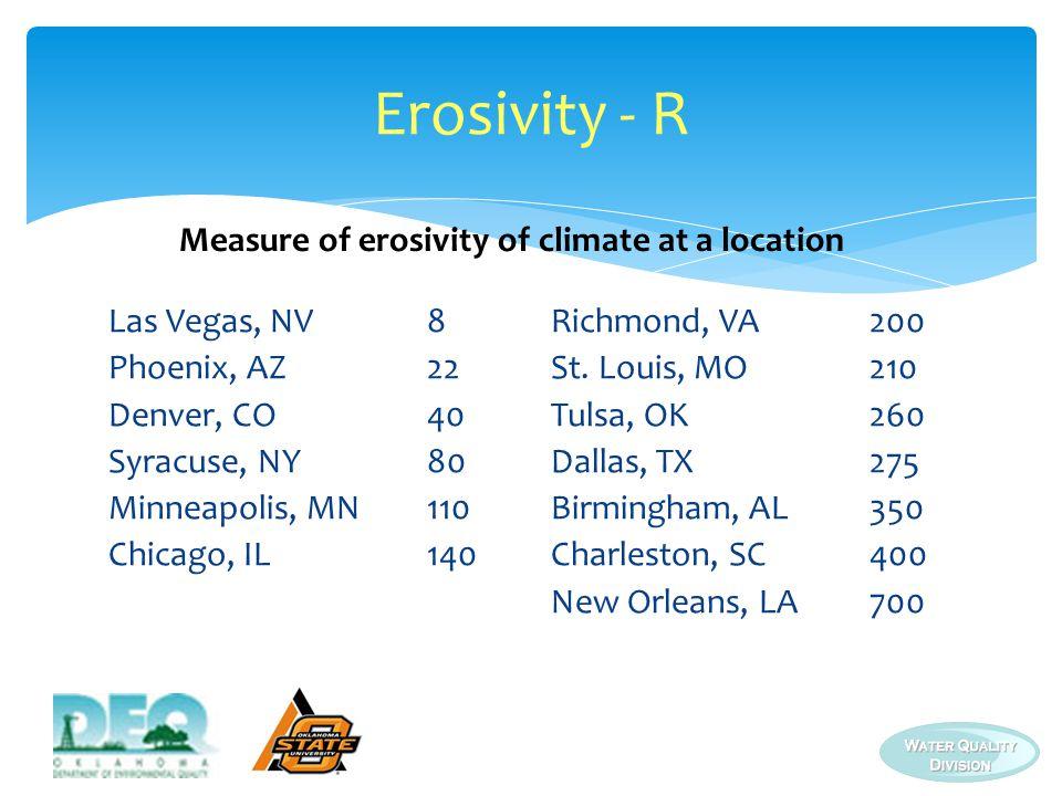 Erosivity - R Measure of erosivity of climate at a location