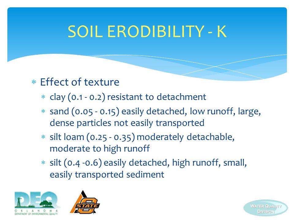 SOIL ERODIBILITY - K Effect of texture