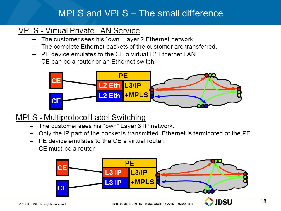 MPLS and VPLS – The small difference