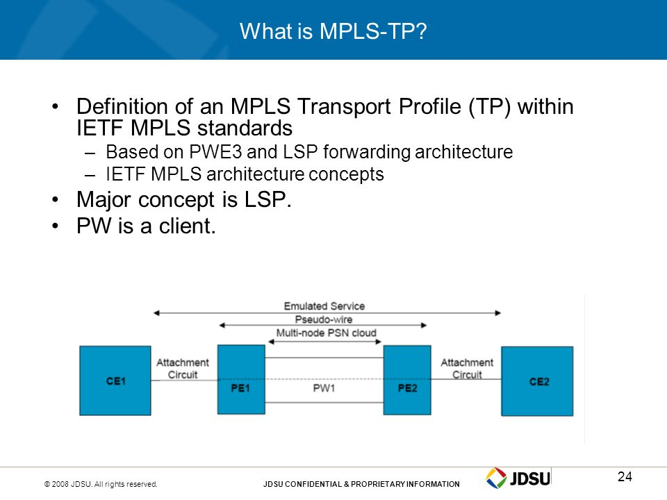 What is MPLS-TP Definition of an MPLS Transport Profile (TP) within IETF MPLS standards. Based on PWE3 and LSP forwarding architecture.