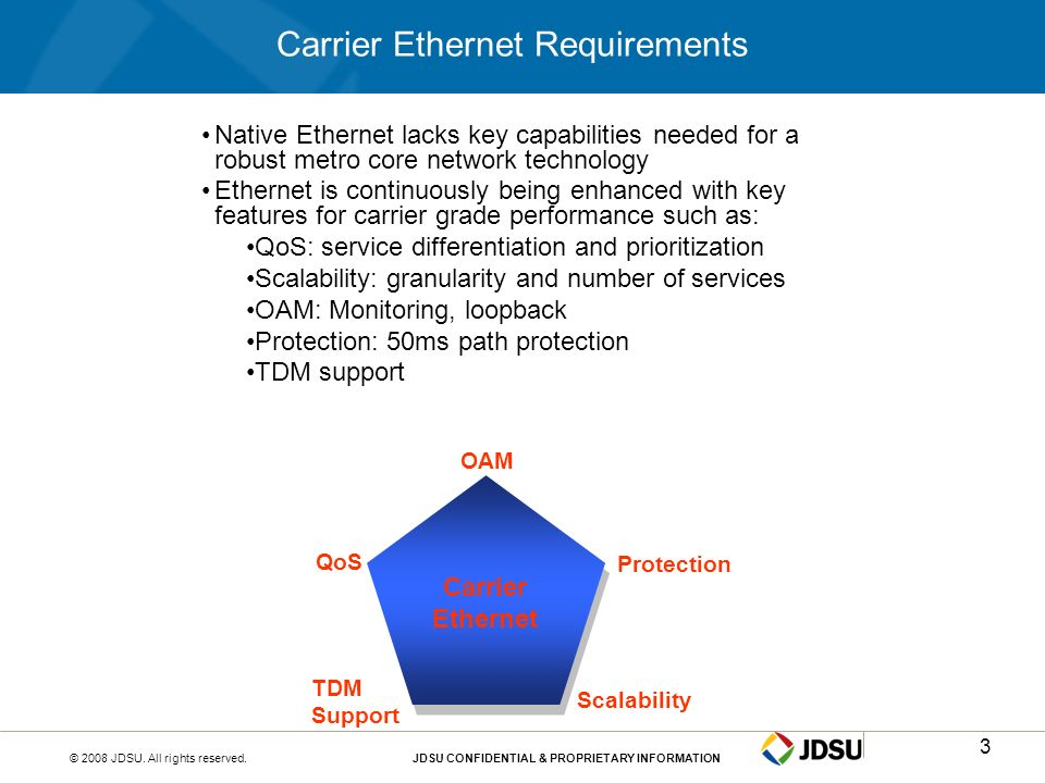 Carrier Ethernet Requirements