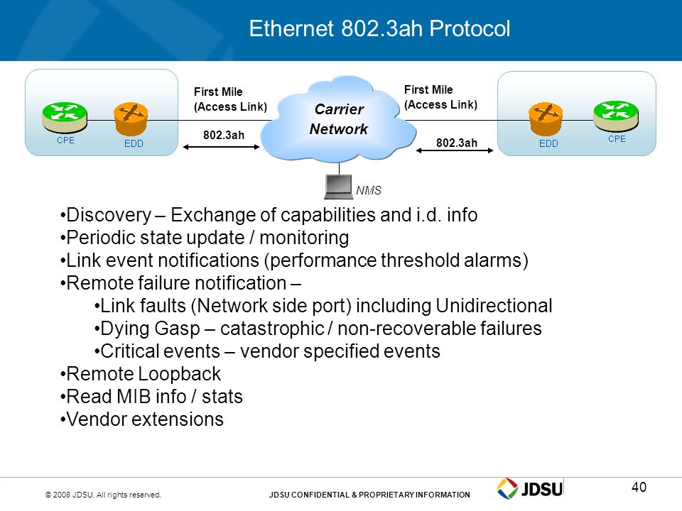 Ethernet 802.3ah Protocol First Mile. (Access Link) First Mile. (Access Link) Carrier. Network.