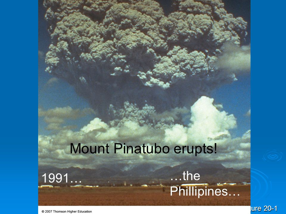 Mount Pinatubo erupts! …the Phillipines… 1991… Figure 20-1
