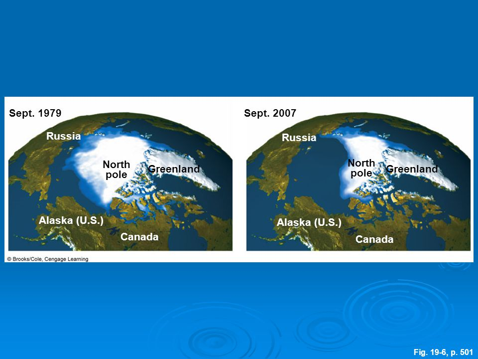 Sept. 1979 Sept. 2007 Russia Russia North pole North pole Greenland