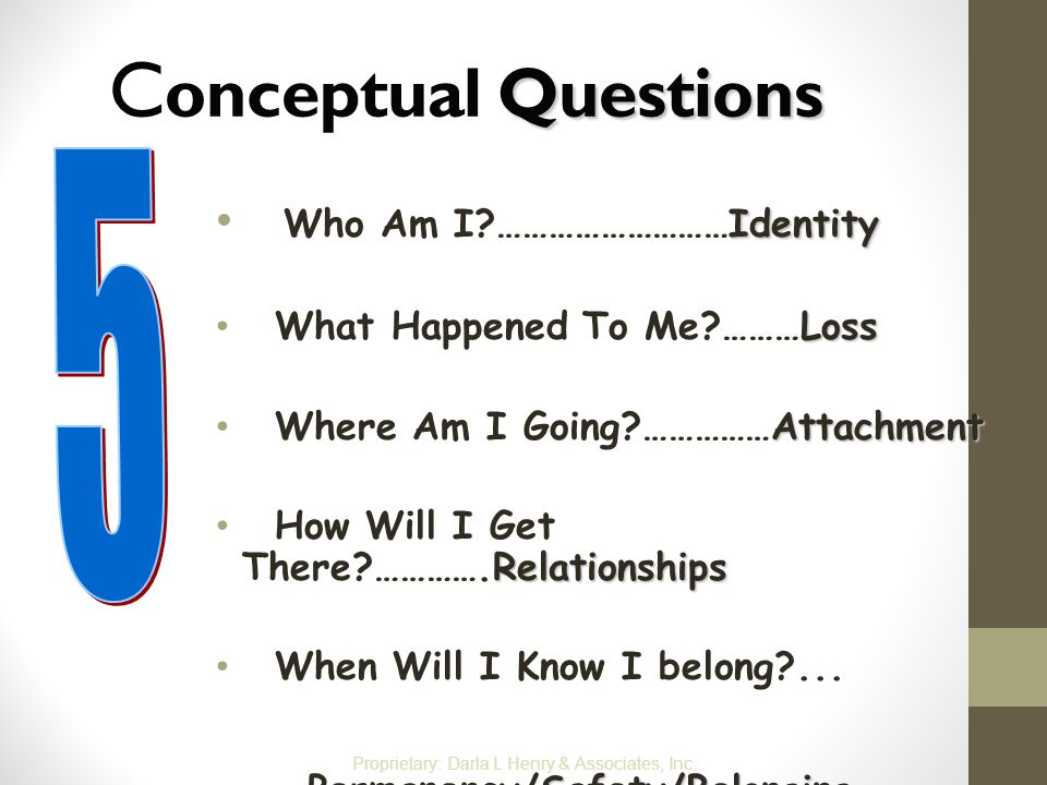 Conceptual Questions 5 Who Am I ………………………Identity