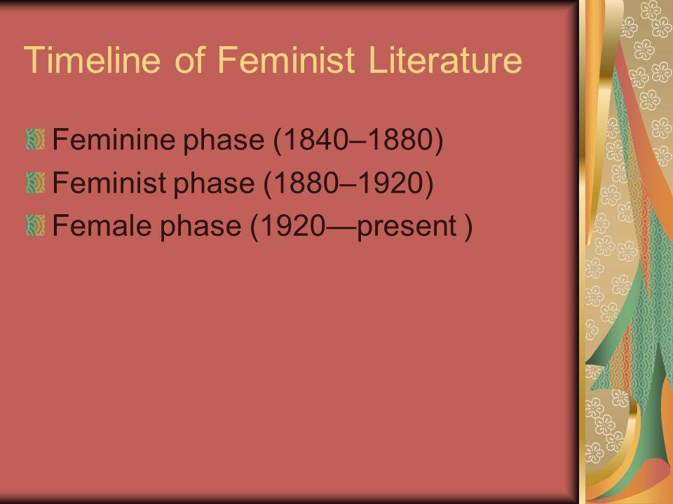 Timeline of Feminist Literature