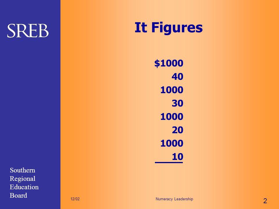 It Figures $1000 40 1000 30 20 10 12/02 Numeracy Leadership