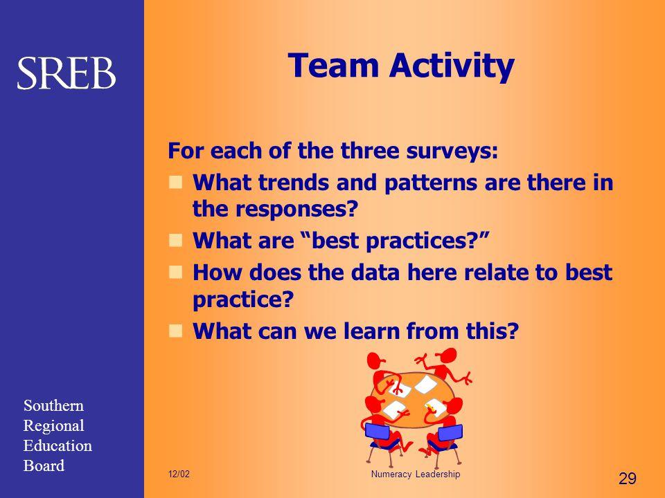 Team Activity For each of the three surveys: