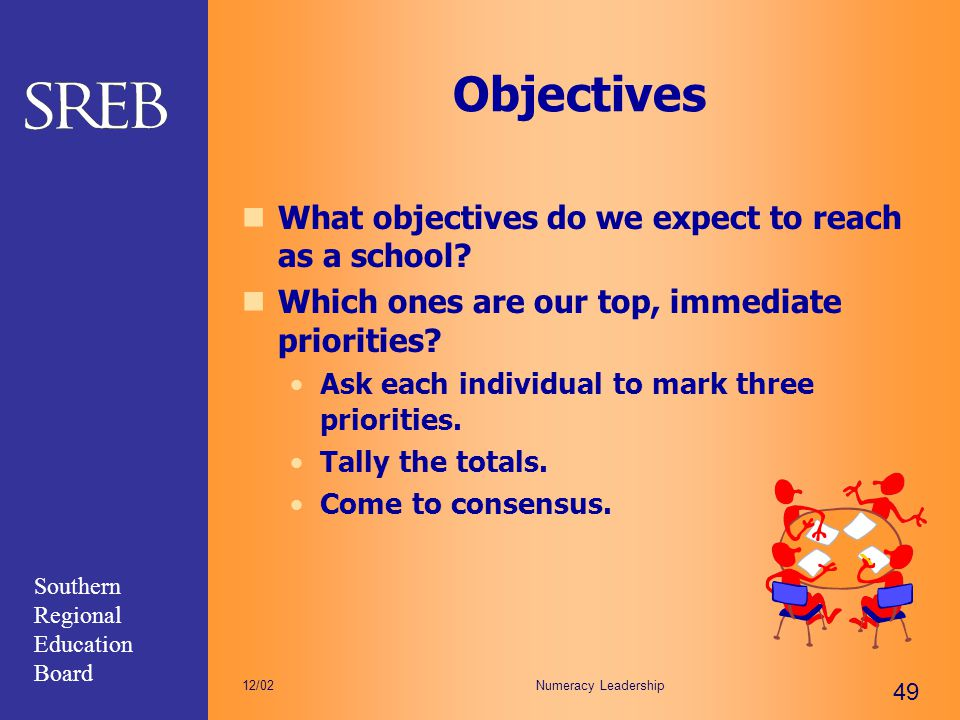 Objectives What objectives do we expect to reach as a school
