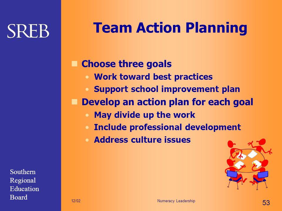 Team Action Planning Choose three goals