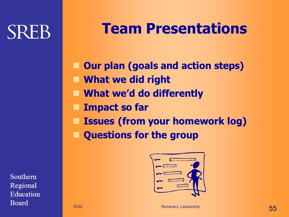 Team Presentations Our plan (goals and action steps) What we did right