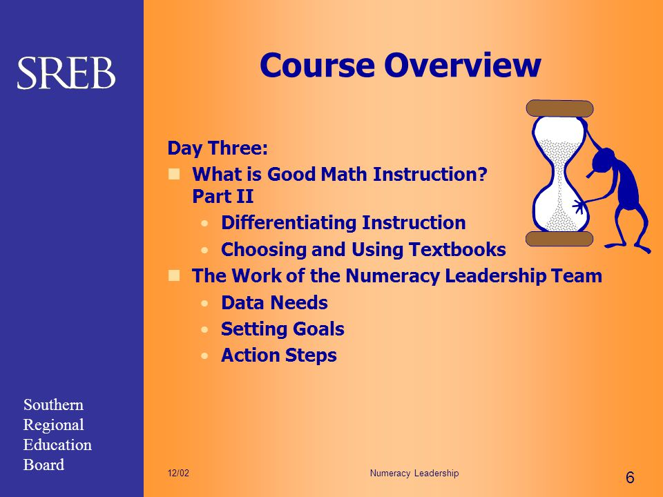 Course Overview Day Three: What is Good Math Instruction Part II