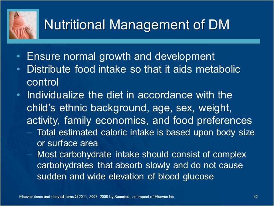 Nutritional Management of DM