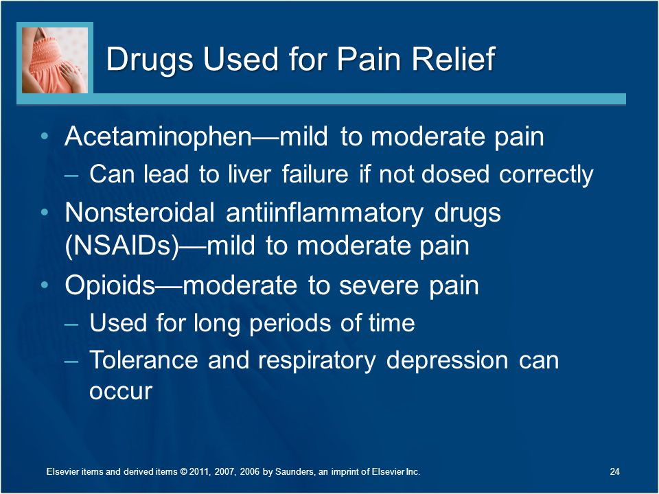 Drugs Used for Pain Relief