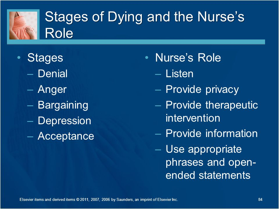 Stages of Dying and the Nurse's Role