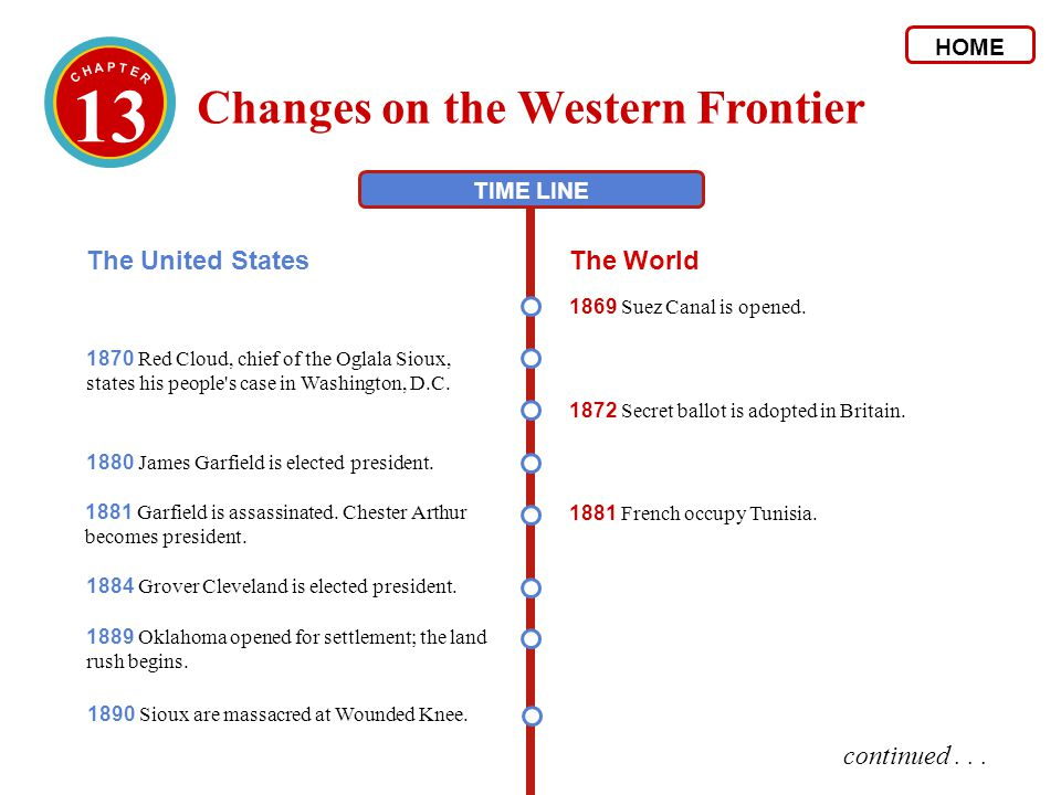 13 Changes on the Western Frontier The United States The World