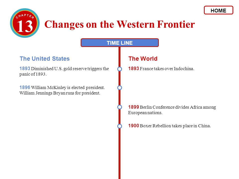 13 Changes on the Western Frontier The United States The World HOME