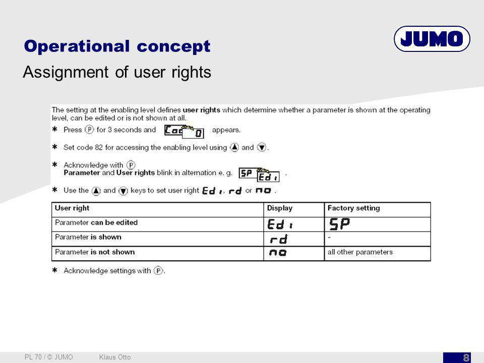 Assignment of user rights