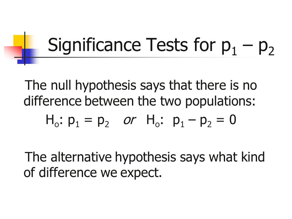 Significance Tests for p1 – p2