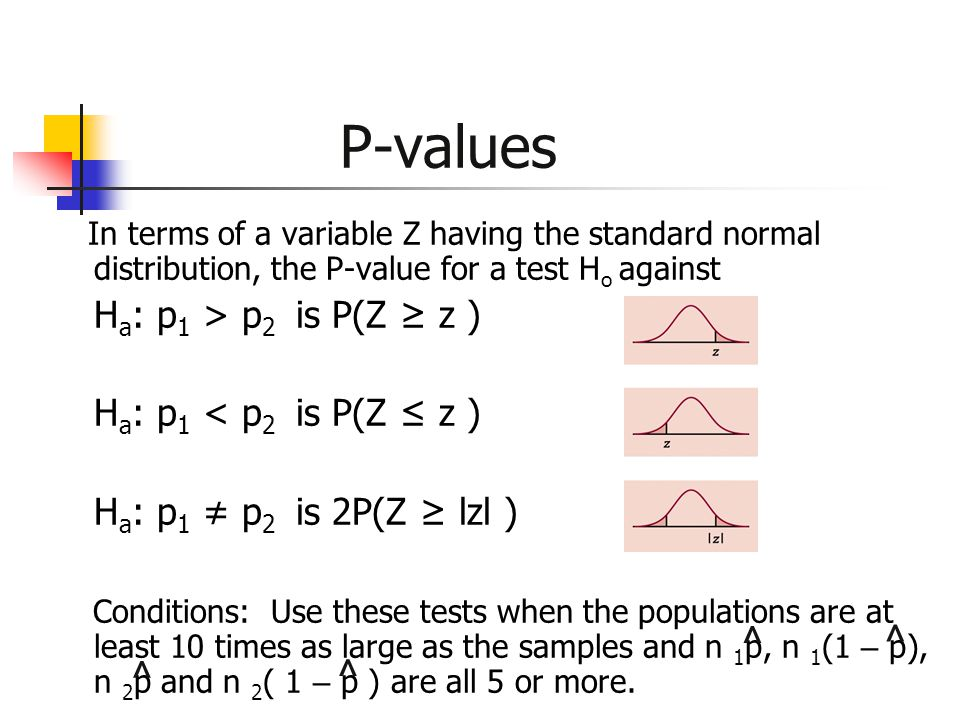 P-values ^ ^ ^ ^ ^ Ha: p1 > p2 is P(Z ≥ z )
