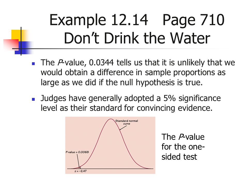 Example 12.14 Page 710 Don't Drink the Water