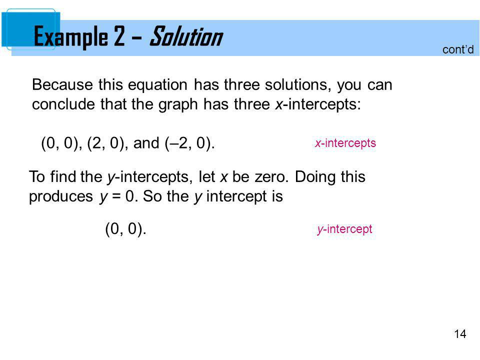 Example 2 – Solution cont'd. Because this equation has three solutions, you can conclude that the graph has three x-intercepts:
