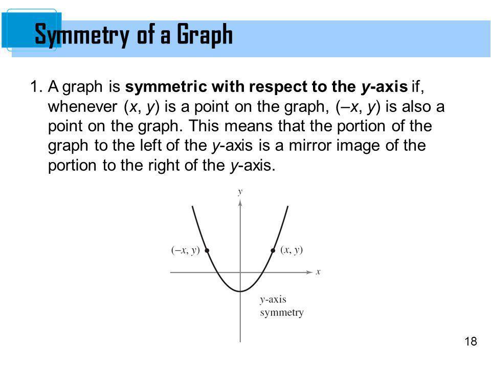 Symmetry of a Graph