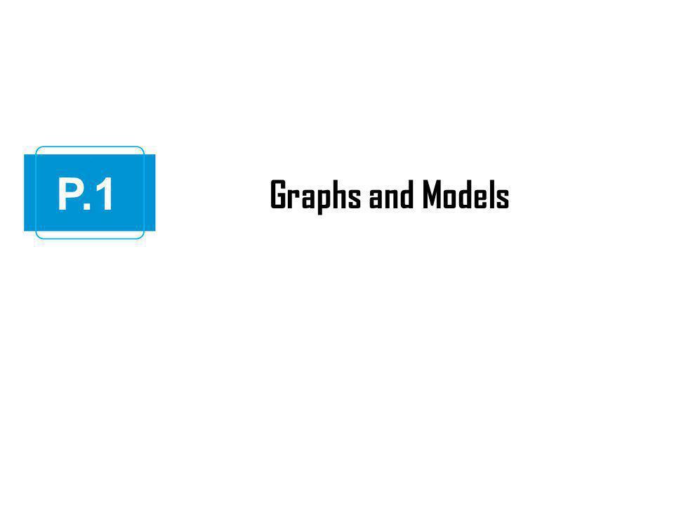 P.1 Graphs and Models