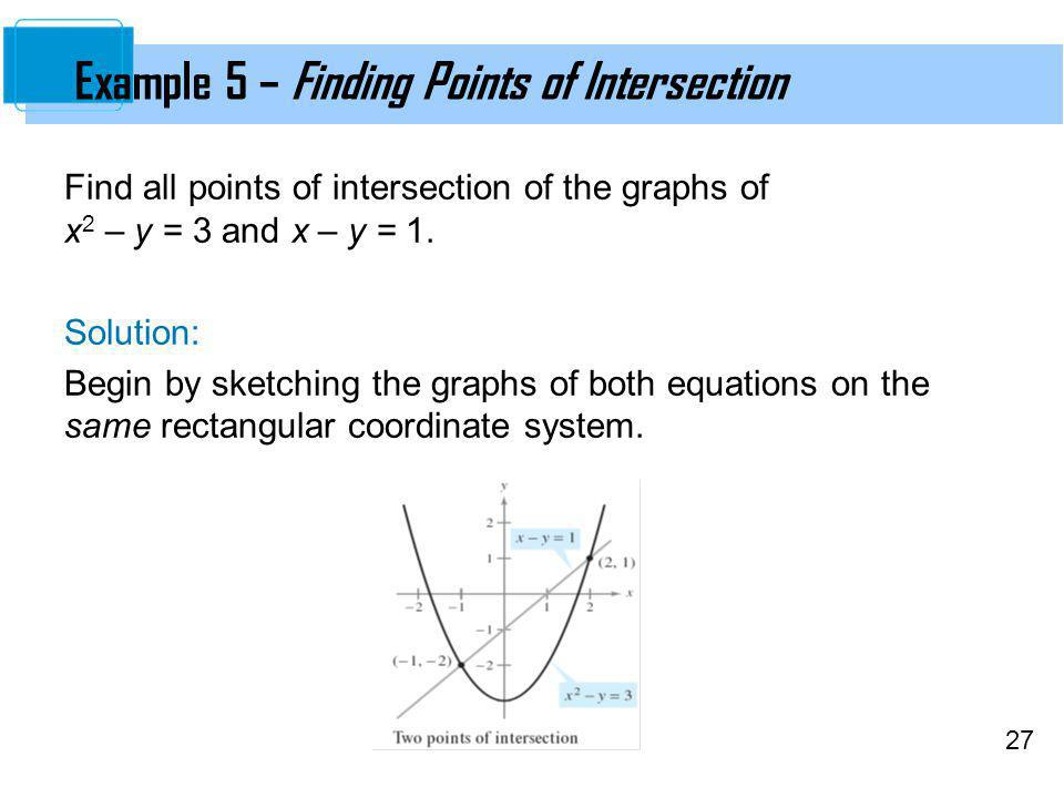 Example 5 – Finding Points of Intersection