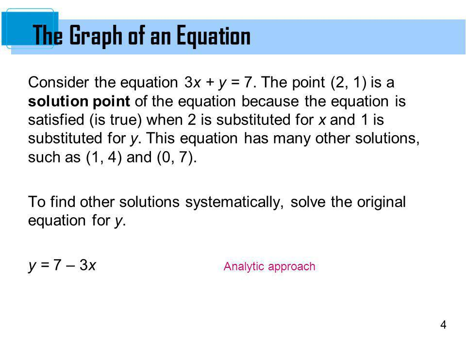 The Graph of an Equation