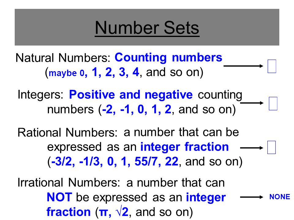 Number Sets Natural Numbers: