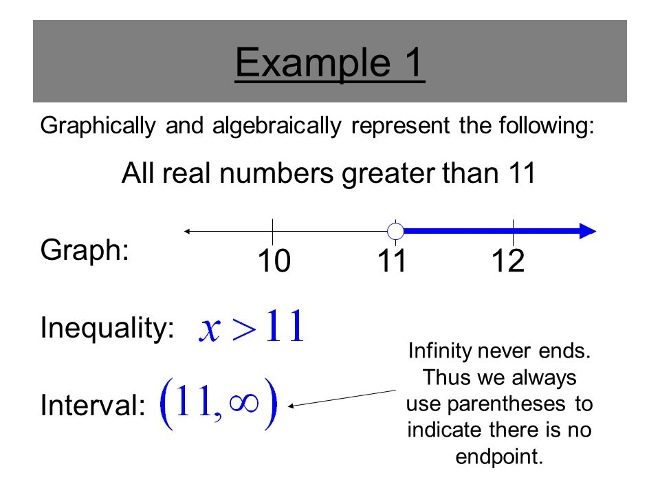 All real numbers greater than 11