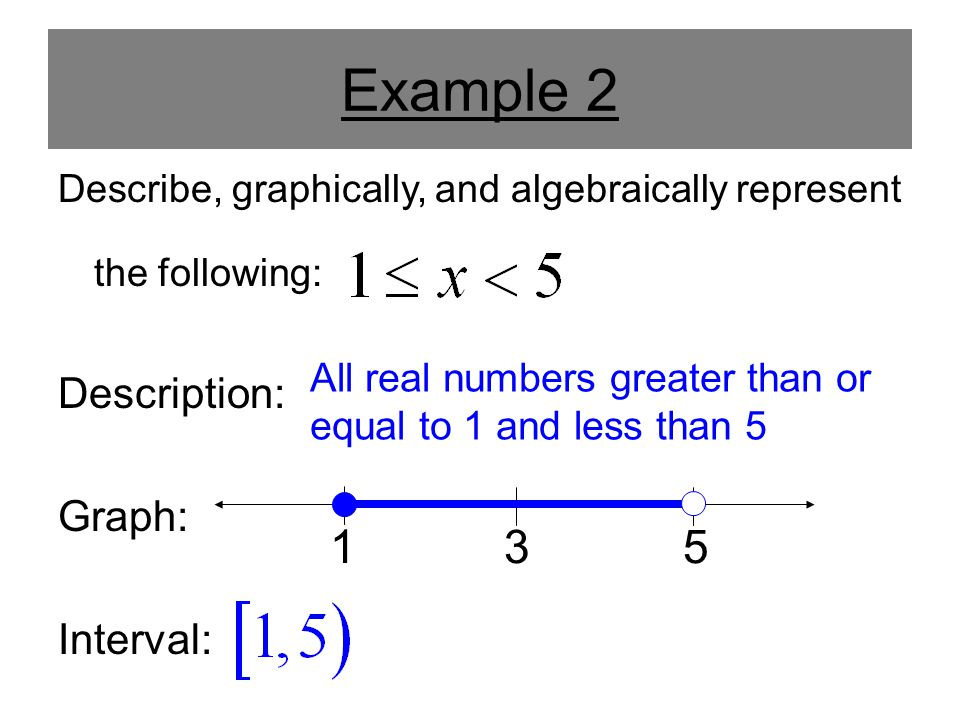 Example 2 1 3 5 Description: Graph: Interval:
