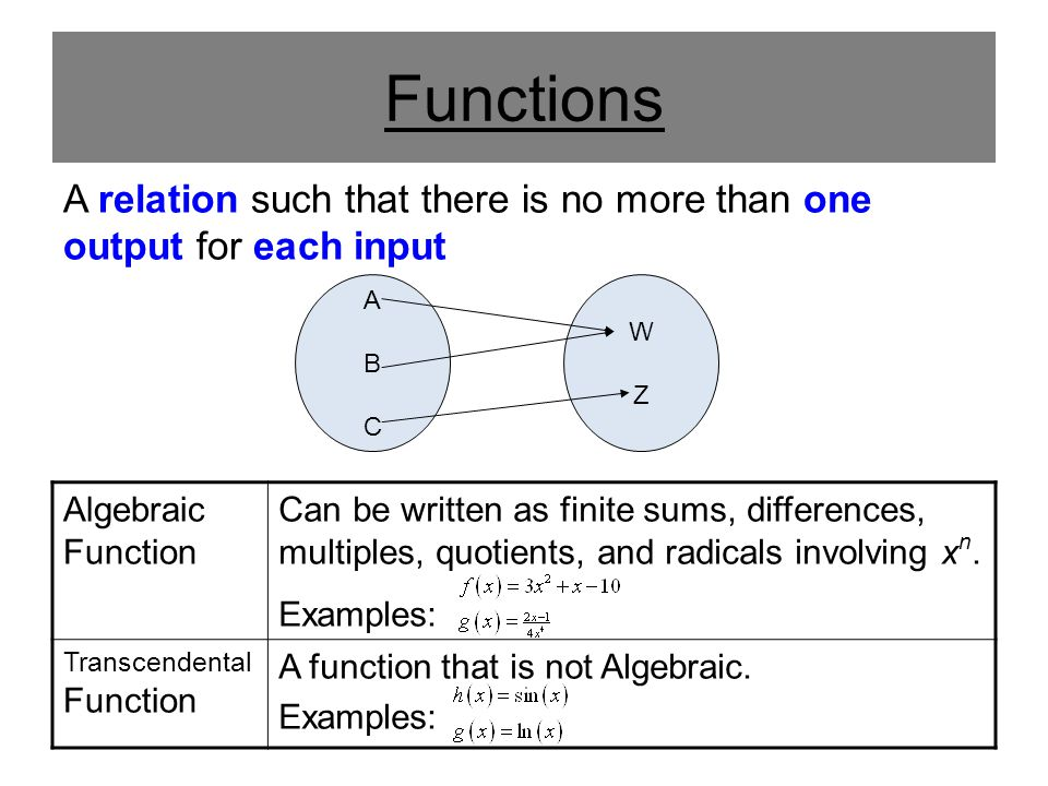 Functions A relation such that there is no more than one output for each input. A. B. C. W. Z.