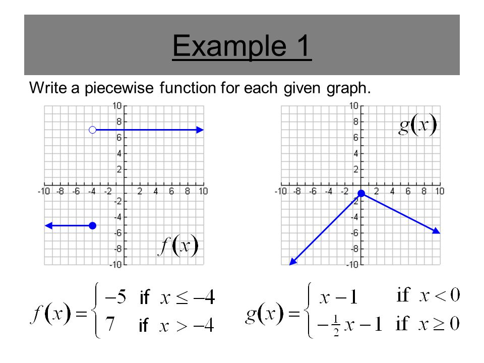 Example 1 Write a piecewise function for each given graph.
