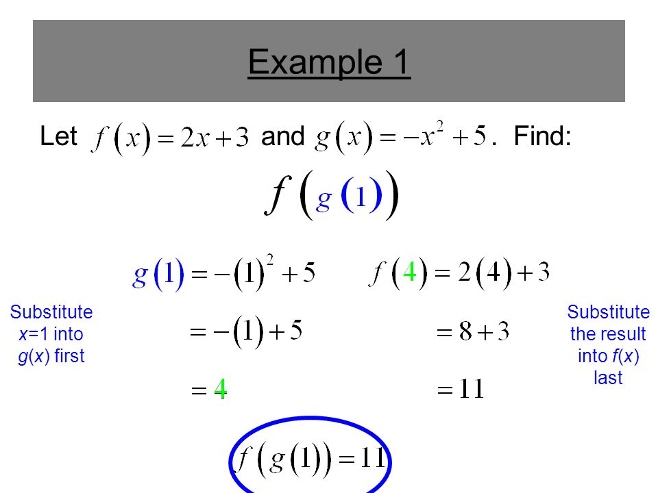 Example 1 Let and . Find: Substitute x=1 into g(x) first